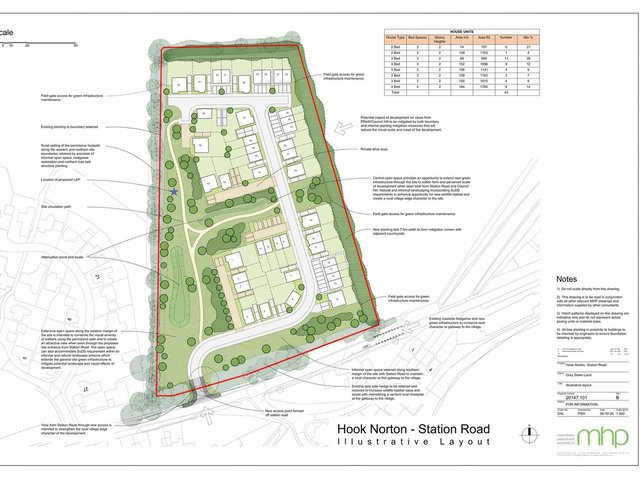 Illustration of the proposed development which would bring 43 new homes to the village of Hook Norton (Image from planning application submitted to Cherwell District Council)